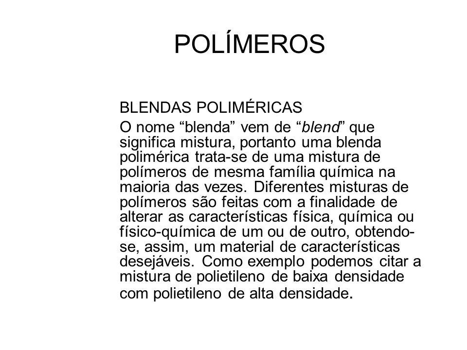 POLÍMEROS BLENDAS POLIMÉRICAS