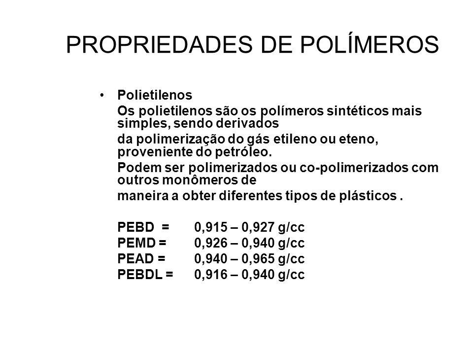 PROPRIEDADES DE POLÍMEROS