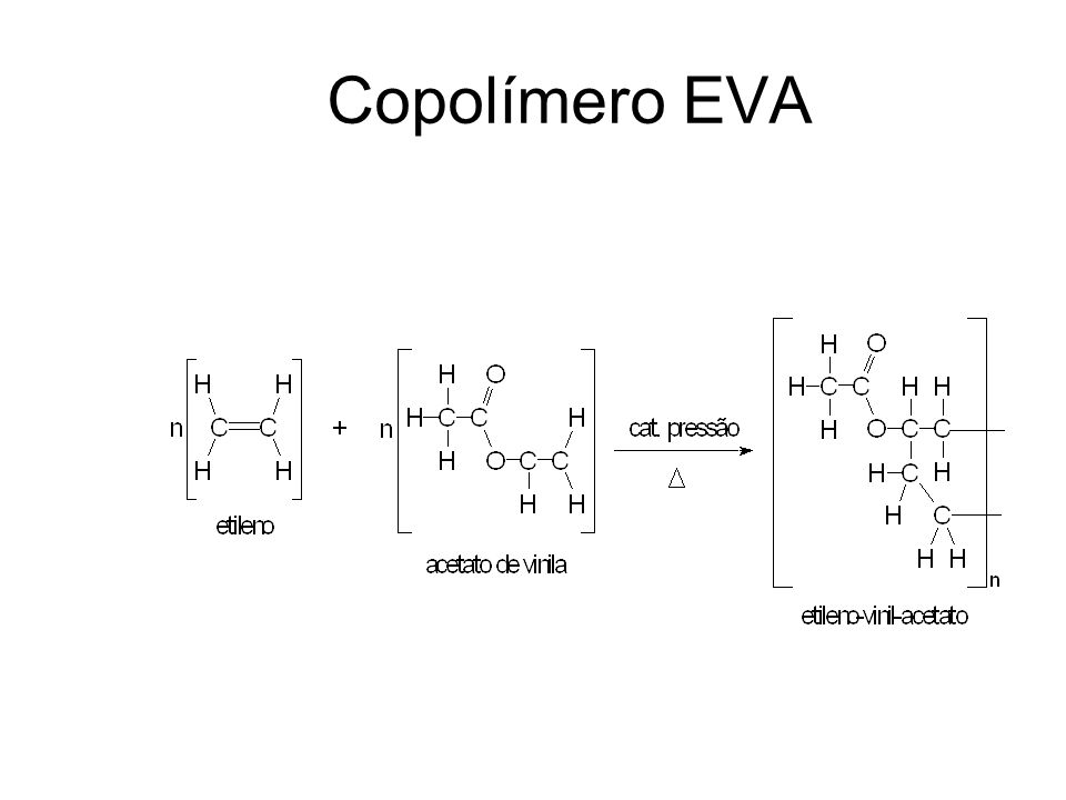 Copolímero EVA