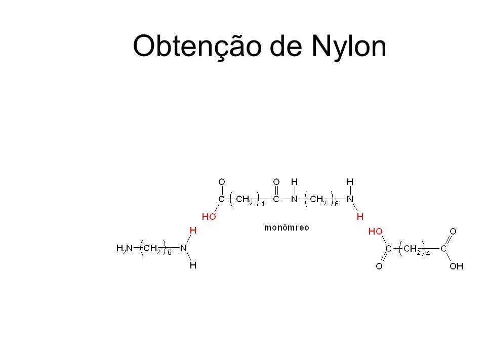Obtenção de Nylon