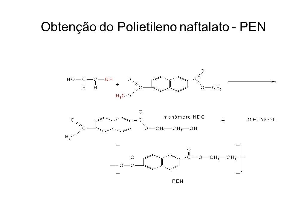 Obtenção do Polietileno naftalato - PEN