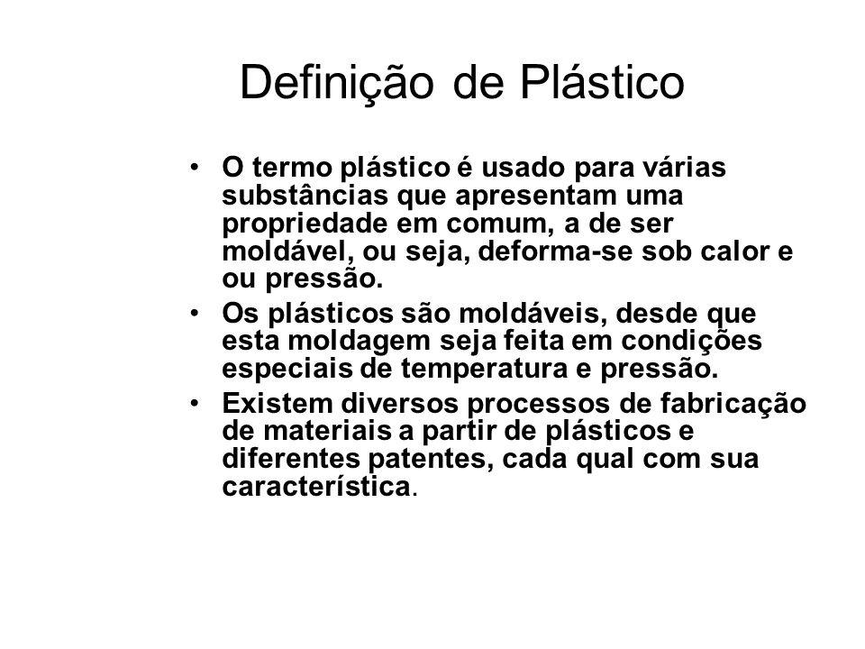 Definição de Plástico
