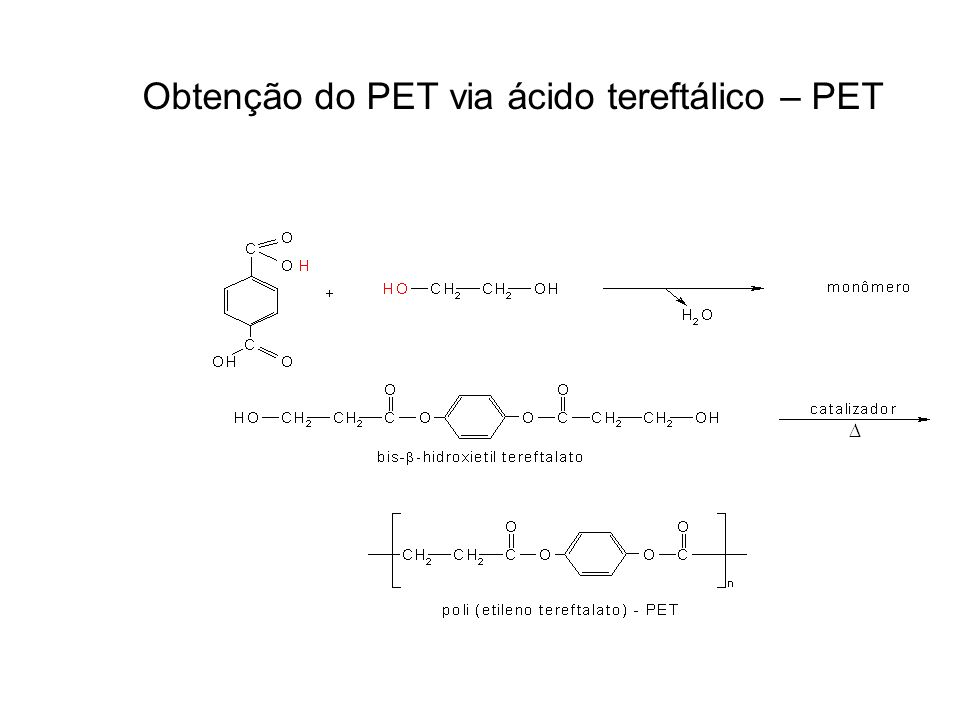 Obtenção do PET via ácido tereftálico – PET