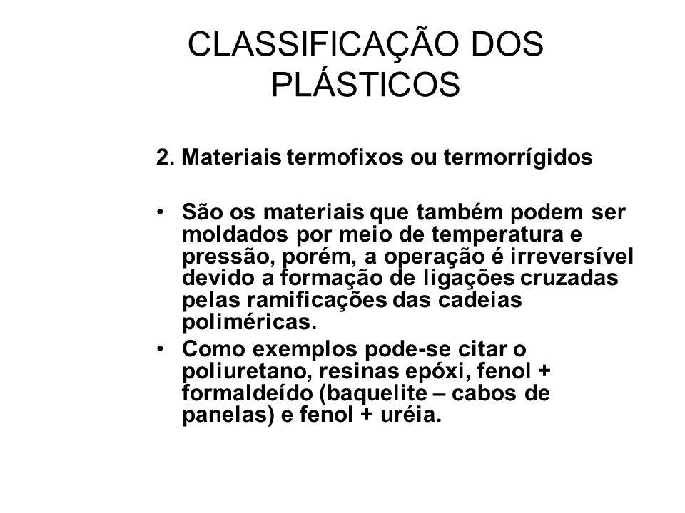 CLASSIFICAÇÃO DOS PLÁSTICOS