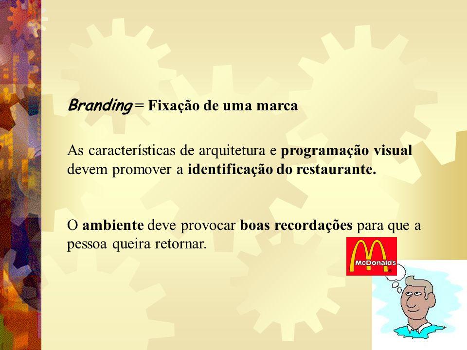 Branding = Fixação de uma marca