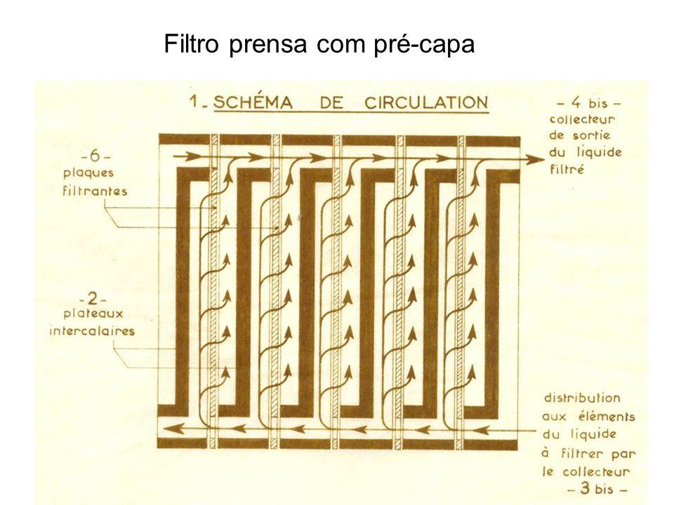 Filtro prensa com pré-capa