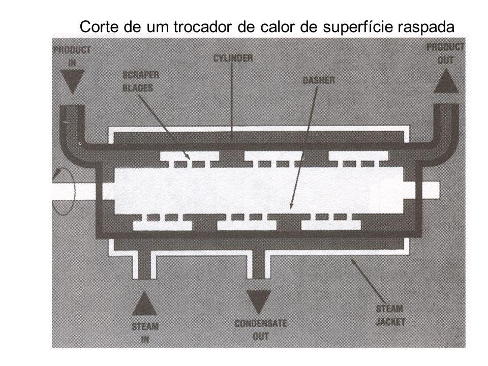 Corte de um trocador de calor de superfície raspada