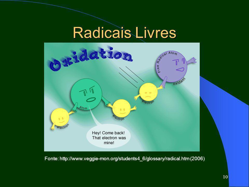 Radicais Livres Espécies químicas com um ou mais elétrons não-pareados, ou seja, elétrons solitários em orbitais atômicos ou moleculares.