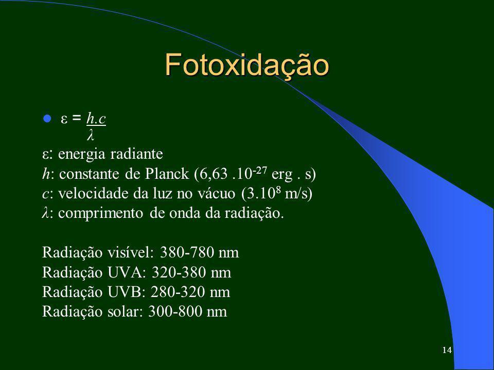 Fotoxidação ε = h.c λ ε: energia radiante