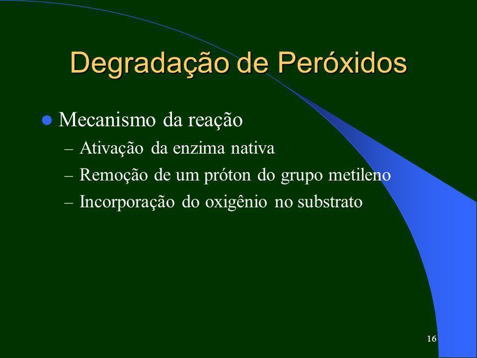 Degradação de Peróxidos