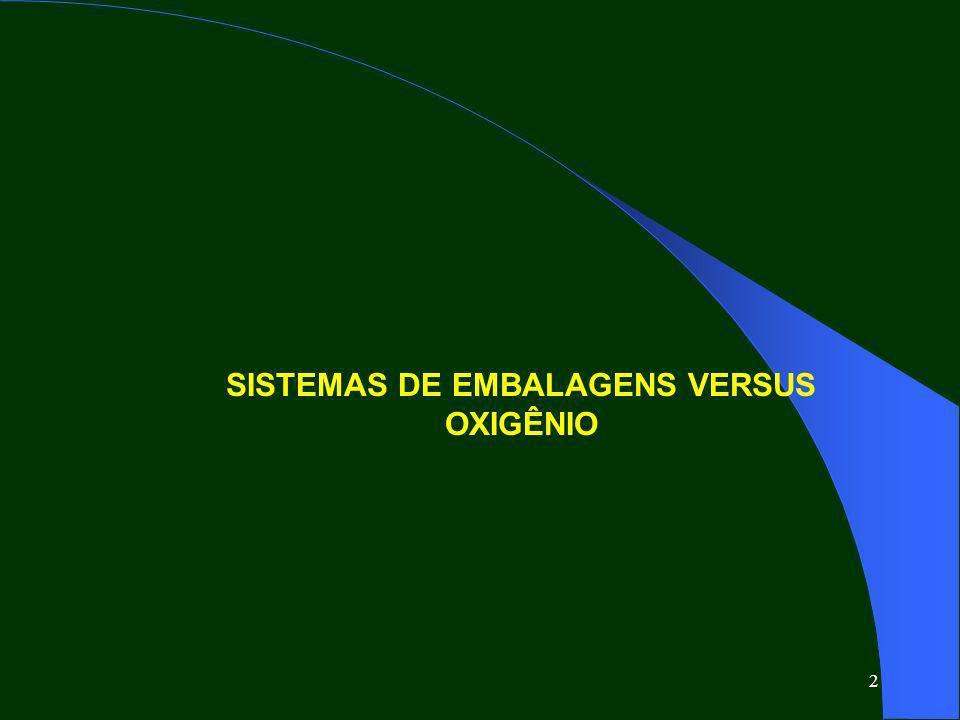 SISTEMAS DE EMBALAGENS VERSUS OXIGÊNIO