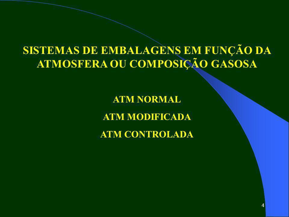 SISTEMAS DE EMBALAGENS EM FUNÇÃO DA ATMOSFERA OU COMPOSIÇÃO GASOSA