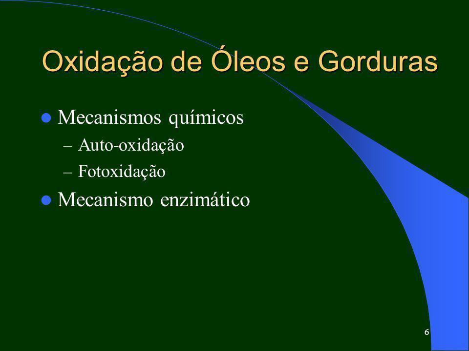 Oxidação de Óleos e Gorduras