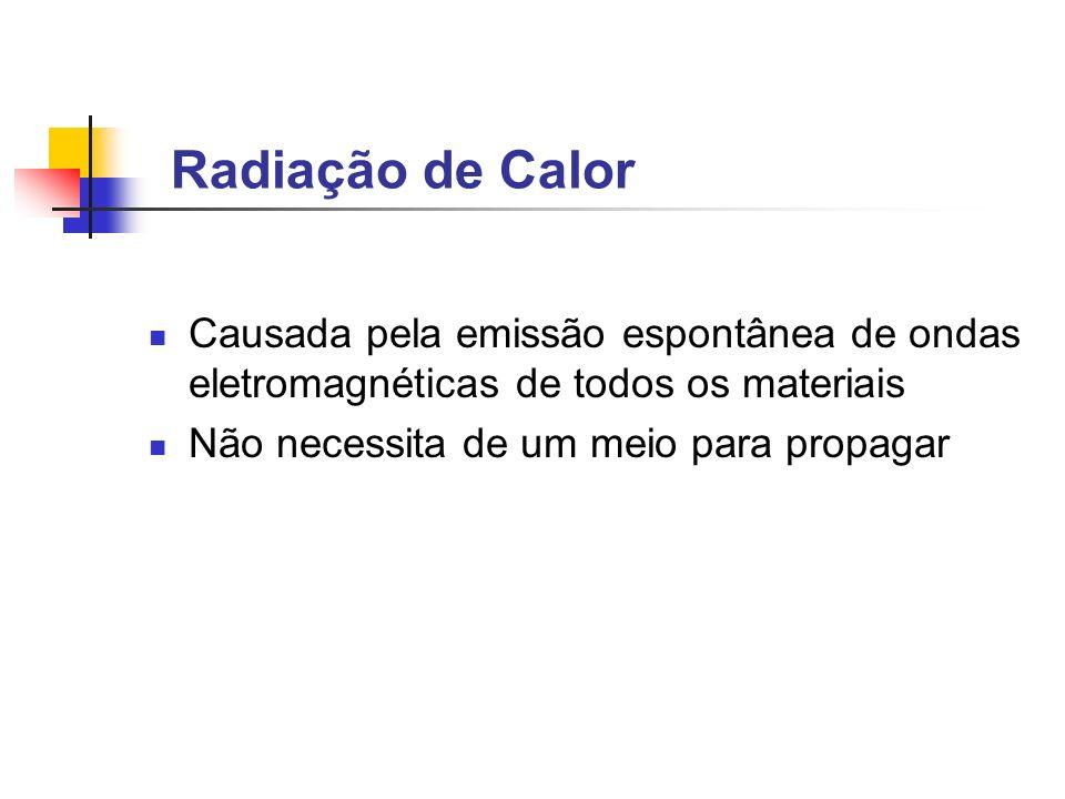 Radiação de Calor Causada pela emissão espontânea de ondas eletromagnéticas de todos os materiais.