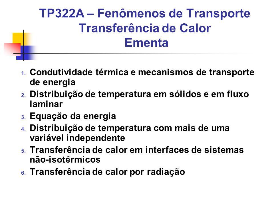 TP322A – Fenômenos de Transporte Transferência de Calor Ementa