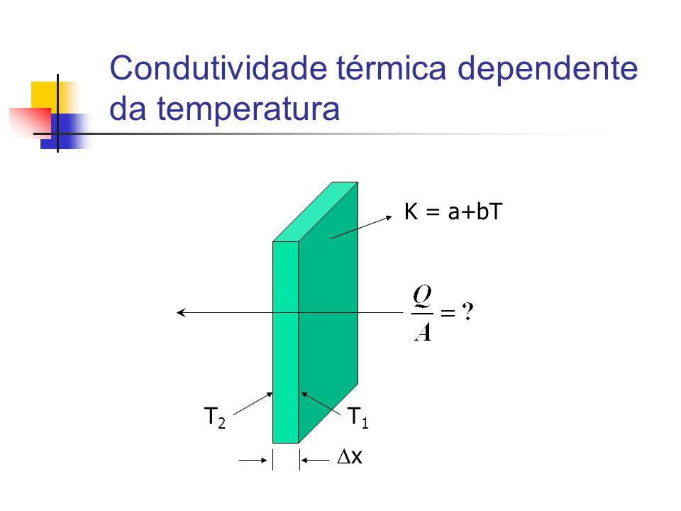 Condutividade térmica dependente da temperatura