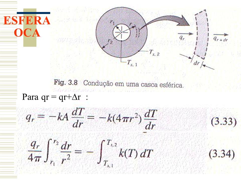 ESFERA OCA Para qr = qr+r :