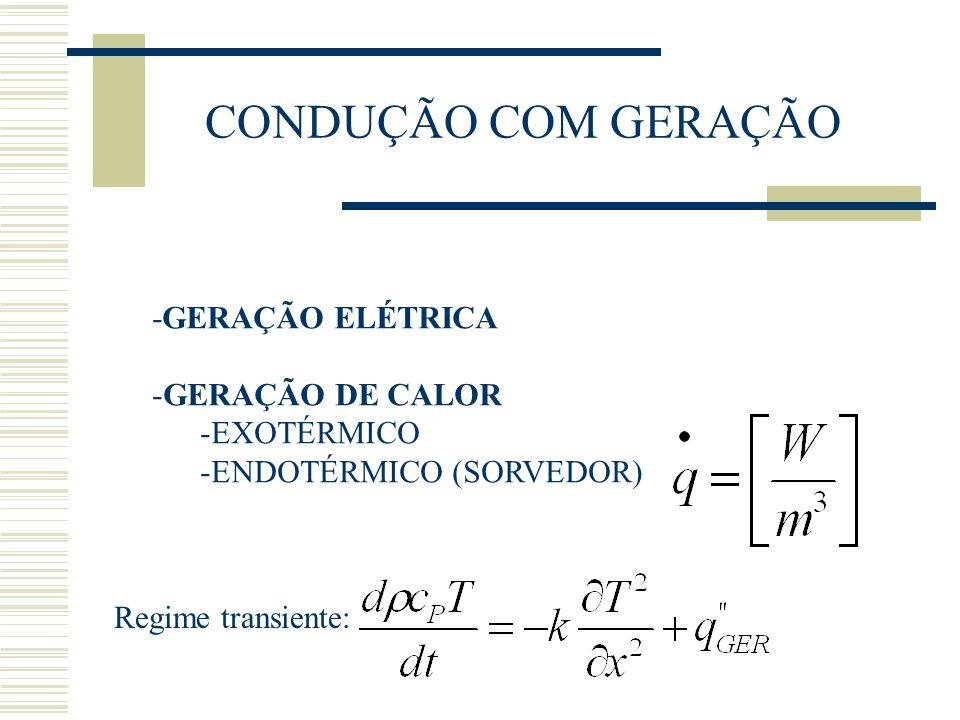 CONDUÇÃO COM GERAÇÃO -GERAÇÃO ELÉTRICA GERAÇÃO DE CALOR EXOTÉRMICO