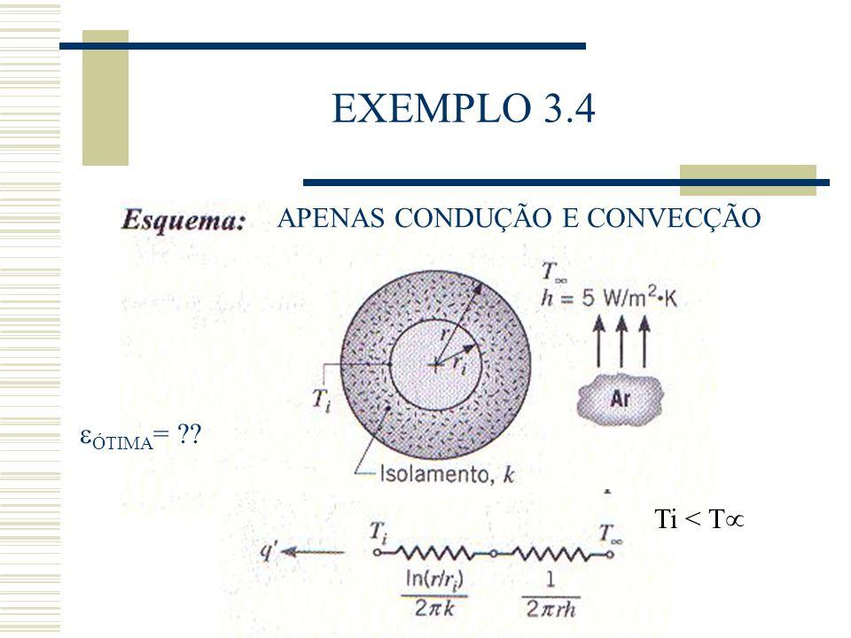 EXEMPLO 3.4 APENAS CONDUÇÃO E CONVECÇÃO ÓTIMA= Ti < T