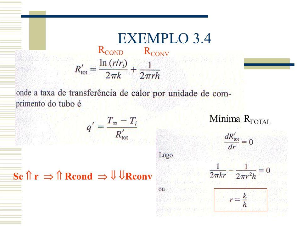 EXEMPLO 3.4 RCOND RCONV Mínima RTOTAL Se  r   Rcond   Rconv