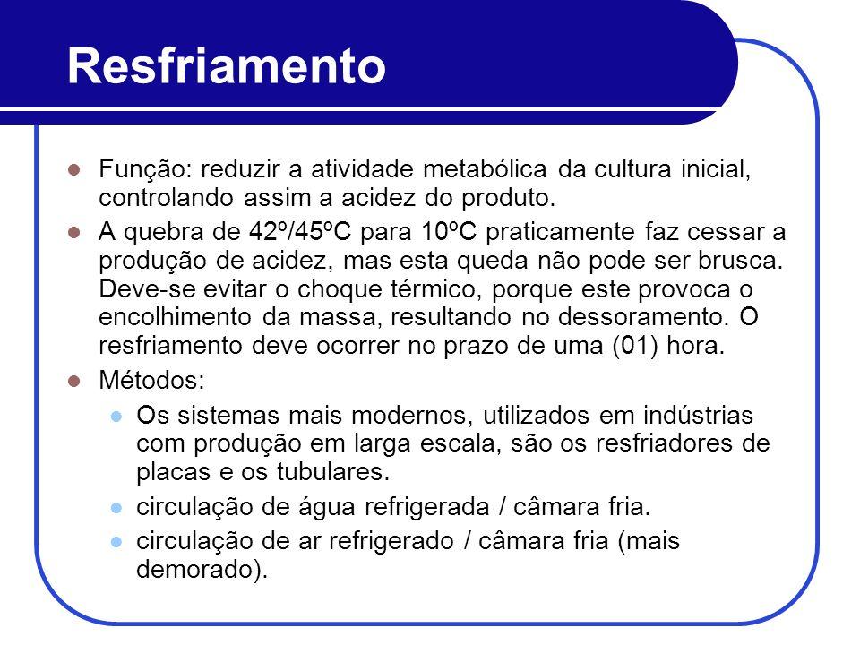Resfriamento Função: reduzir a atividade metabólica da cultura inicial, controlando assim a acidez do produto.