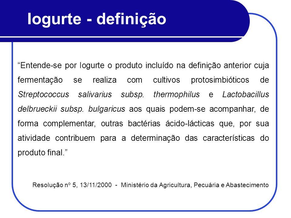 Iogurte - definição