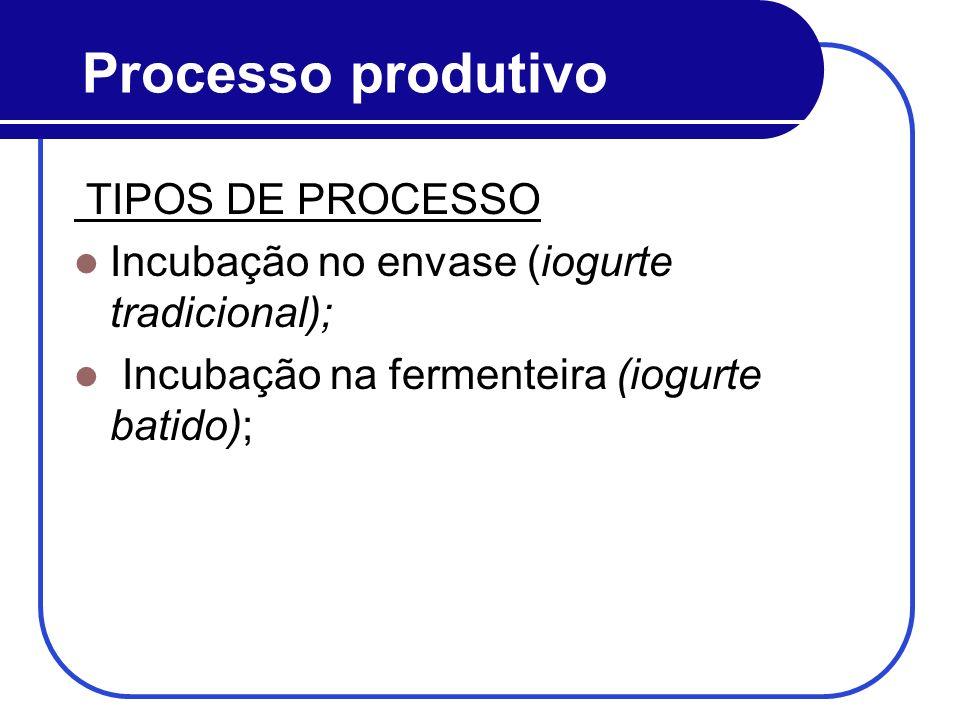 Processo produtivo TIPOS DE PROCESSO