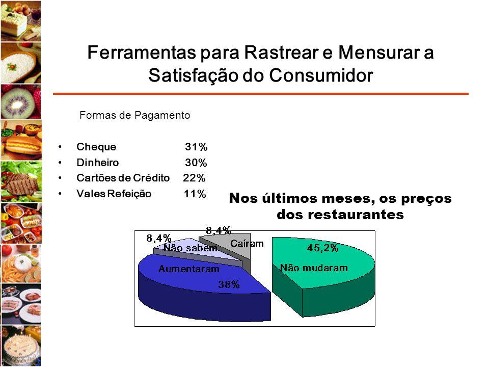 Ferramentas para Rastrear e Mensurar a Satisfação do Consumidor
