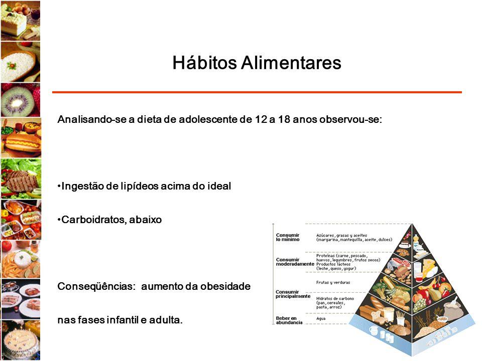 Hábitos Alimentares Analisando-se a dieta de adolescente de 12 a 18 anos observou-se: Ingestão de lipídeos acima do ideal.