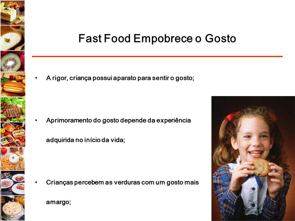 Fast Food Empobrece o Gosto