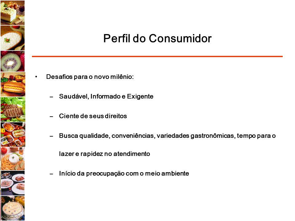 Perfil do Consumidor Desafios para o novo milênio: