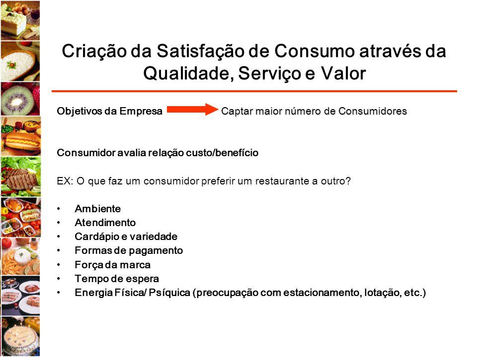 Criação da Satisfação de Consumo através da Qualidade, Serviço e Valor