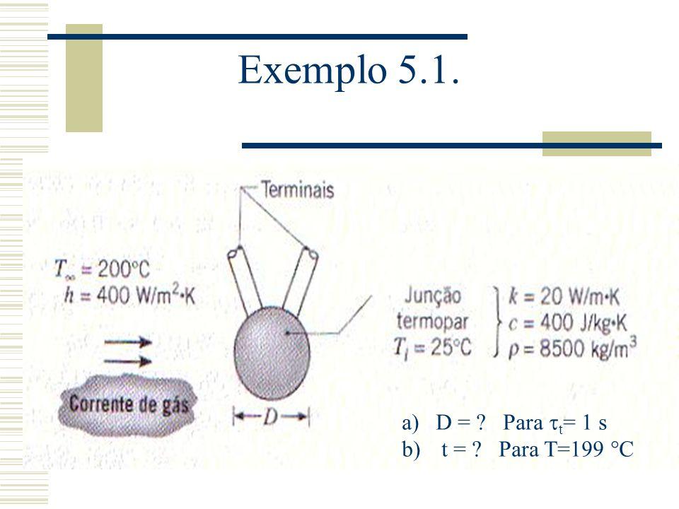 Exemplo 5.1. D = Para t= 1 s t = Para T=199 °C