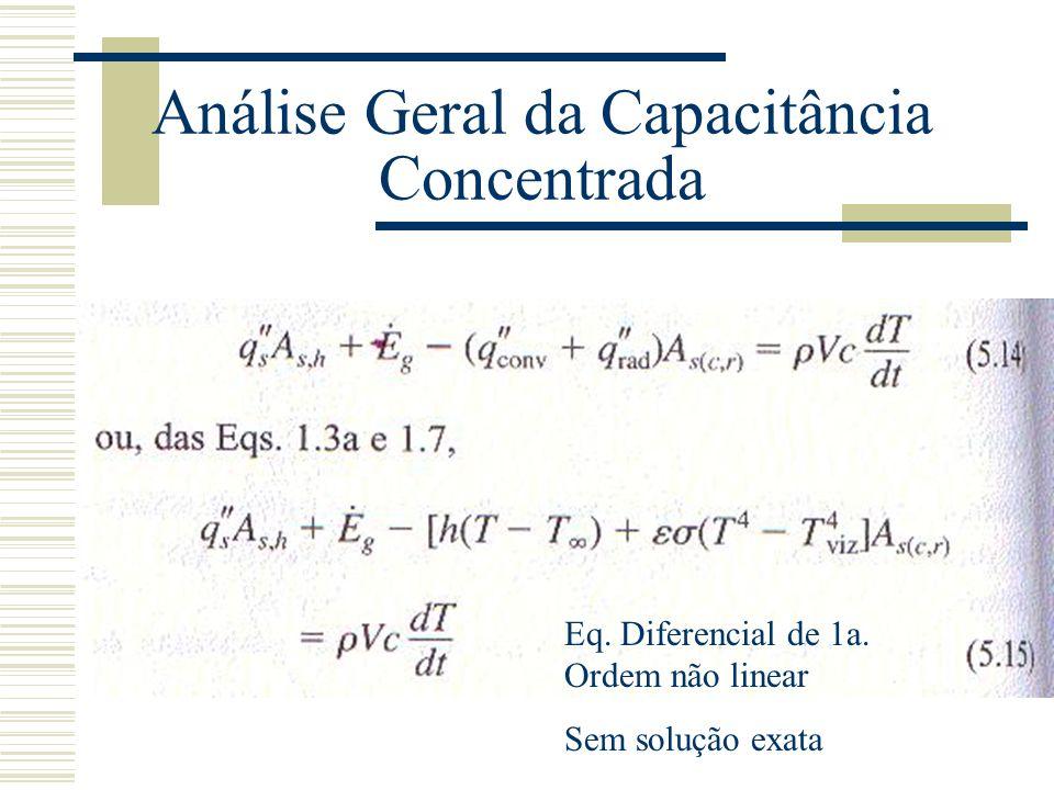 Análise Geral da Capacitância Concentrada