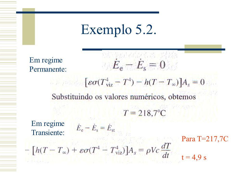 Exemplo 5.2. Em regime Permanente: Em regime Transiente: Para T=217,7C