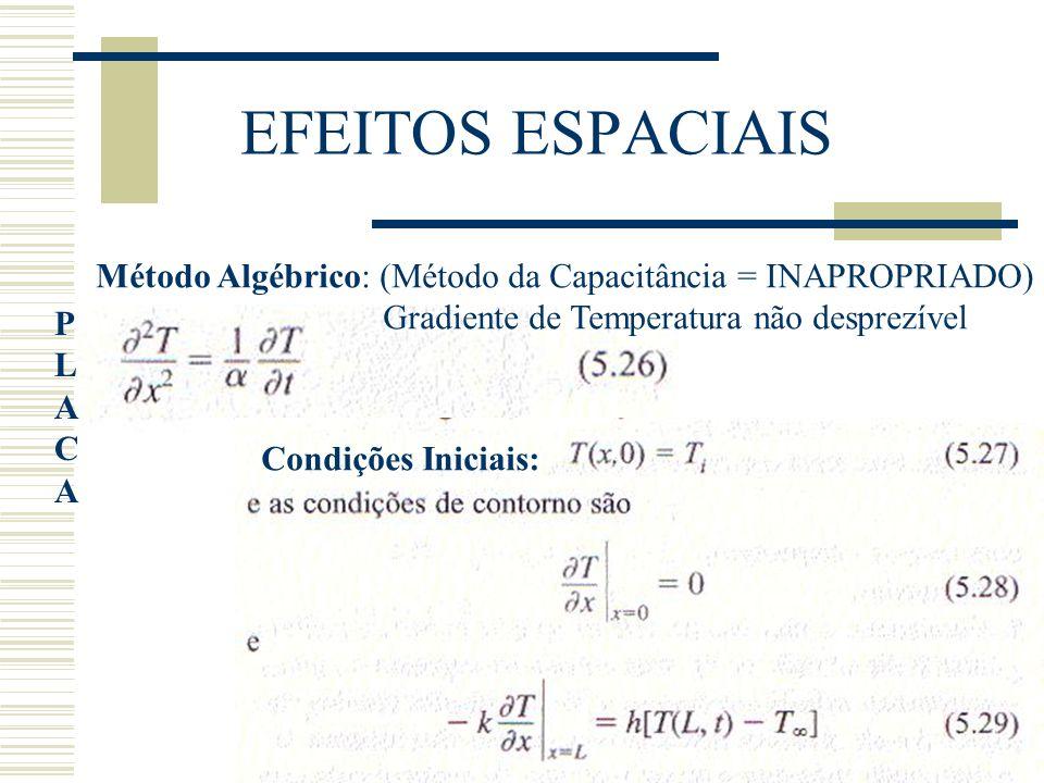 EFEITOS ESPACIAIS Método Algébrico: (Método da Capacitância = INAPROPRIADO) Gradiente de Temperatura não desprezível.