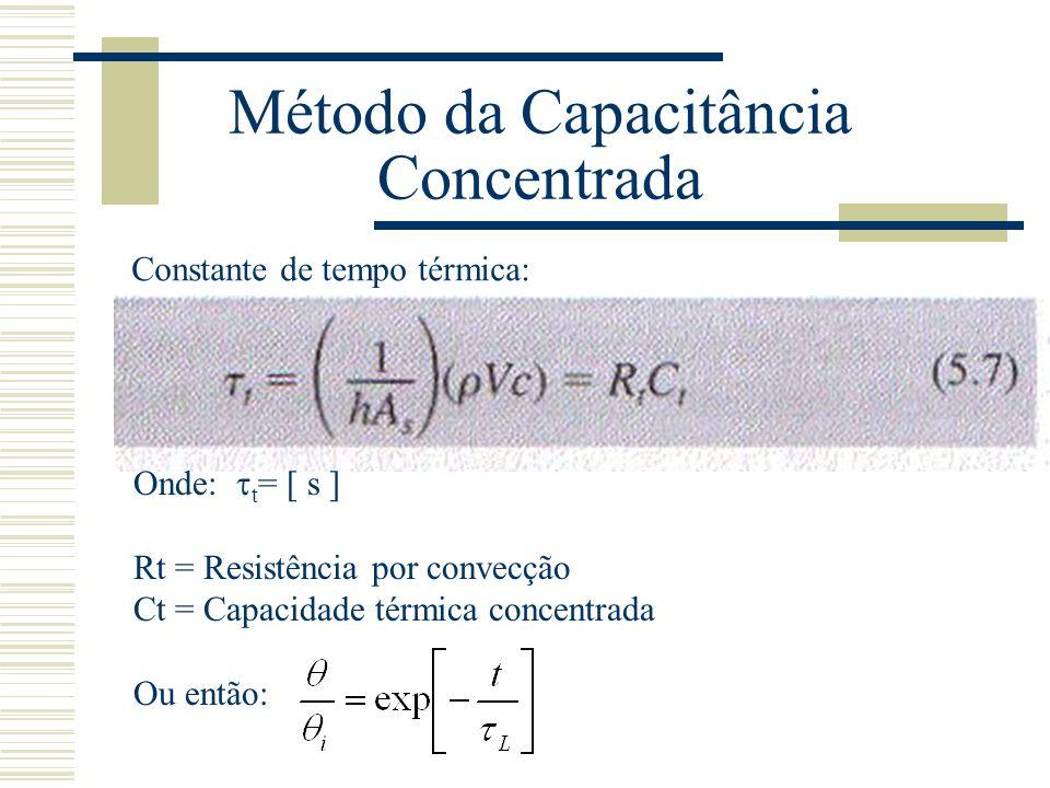 Método da Capacitância Concentrada