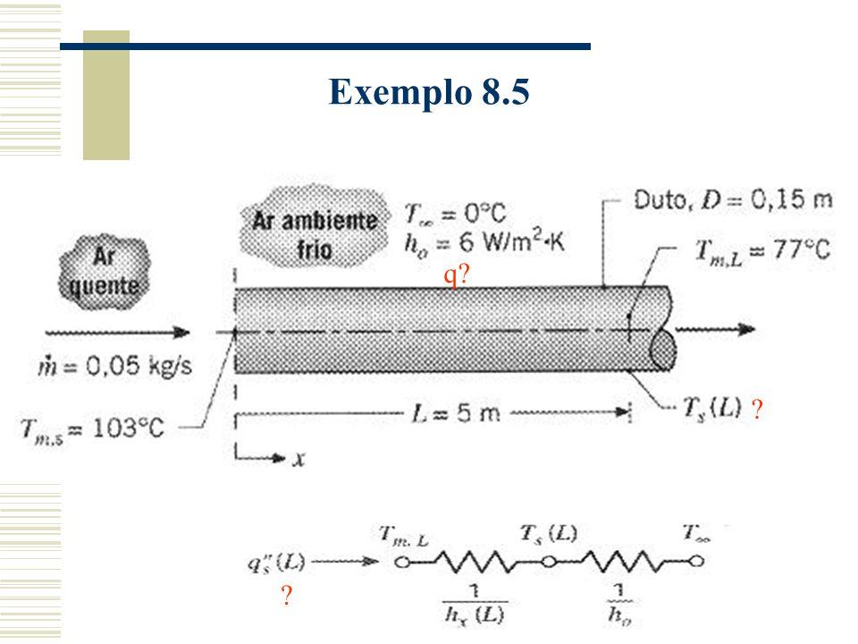 Exemplo 8.5 q