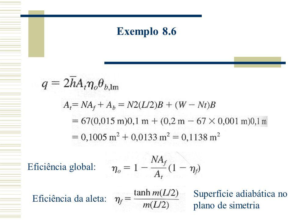 Exemplo 8.6 Eficiência global: