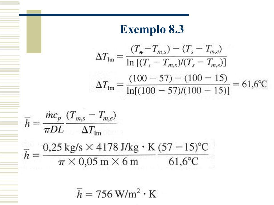 Exemplo 8.3