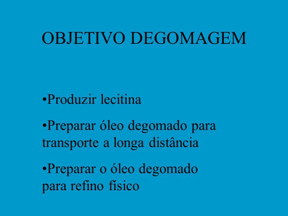OBJETIVO DEGOMAGEM Produzir lecitina