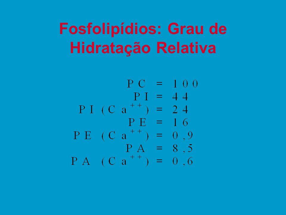 Fosfolipídios: Grau de Hidratação Relativa