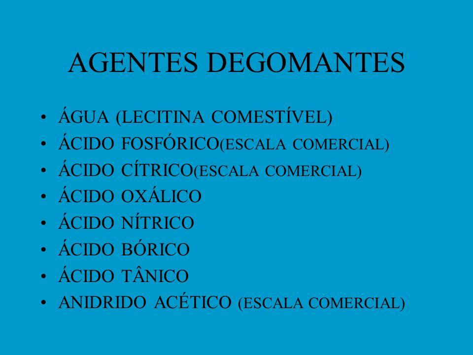 AGENTES DEGOMANTES ÁGUA (LECITINA COMESTÍVEL)