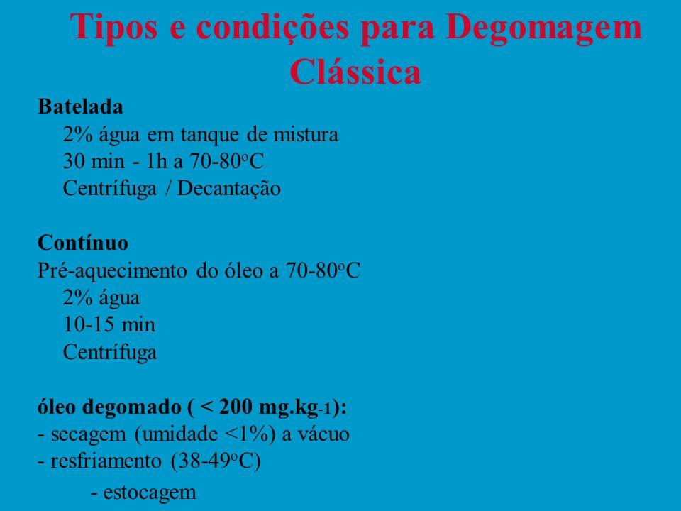 Tipos e condições para Degomagem Clássica
