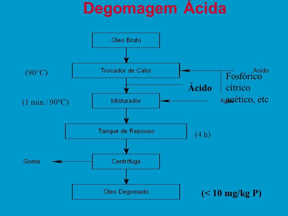 Degomagem Ácida Fosfórico cítrico Ácido acético, etc (< 10 mg/kg P)