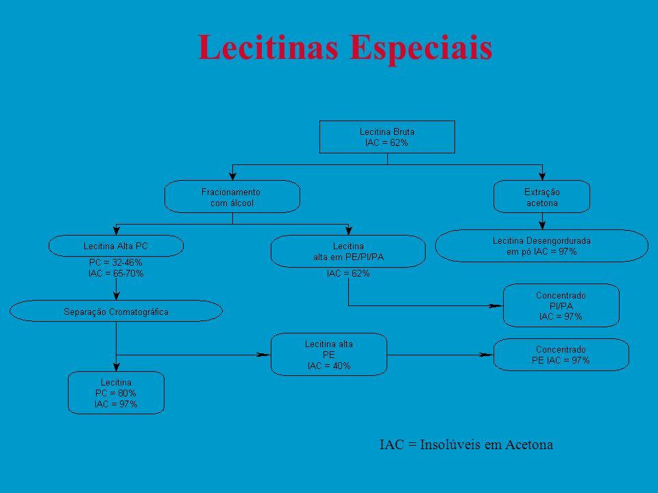 Lecitinas Especiais IAC = Insolúveis em Acetona