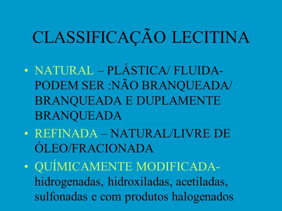 CLASSIFICAÇÃO LECITINA