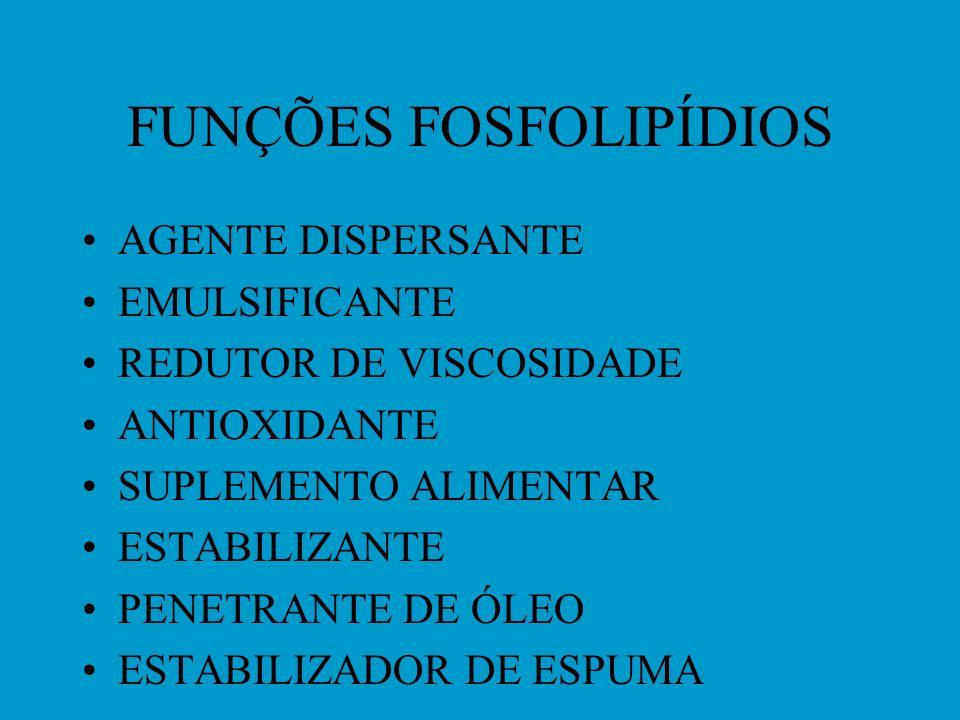 FUNÇÕES FOSFOLIPÍDIOS