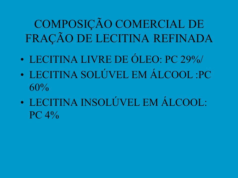 COMPOSIÇÃO COMERCIAL DE FRAÇÃO DE LECITINA REFINADA
