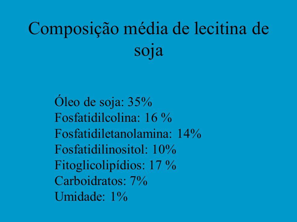 Composição média de lecitina de soja